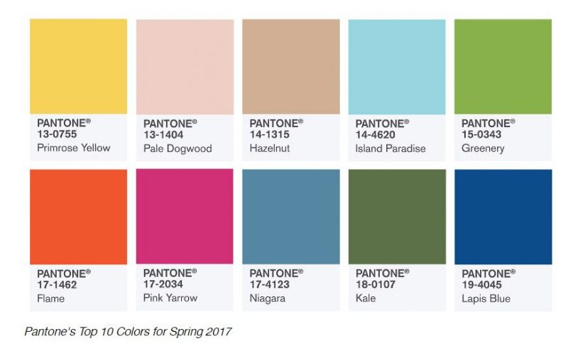 friday favorites pantone spring colors 2017