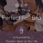 find your perfect fall bra with ThirdLove